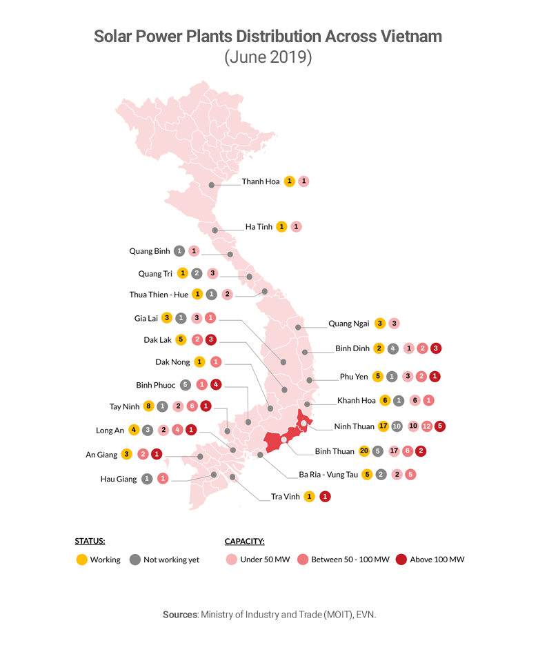 Map showing distribution of solar plants in Vietnam